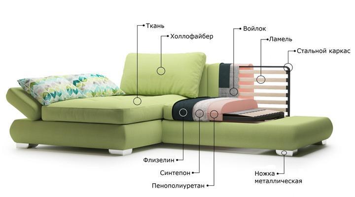 Угловой диван Вента - 9